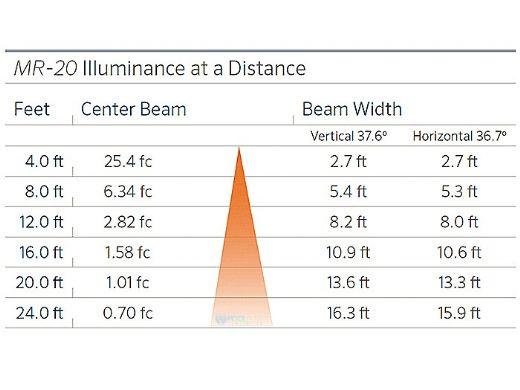 FX Luminaire MR Halogen Up Light 20 Watt | Copper | MR-20-CU