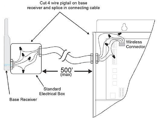 Hayward Goldline Wireless Base | AQL2-BASE-RF