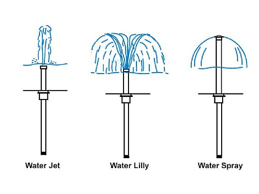 "A&A SplashDown Fountain Complete | 44"" Water Jet | Dark Gray | 545191"