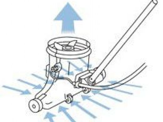 """Hammerhead Service-21 Cleaner - 21"""" - 40' Cord 