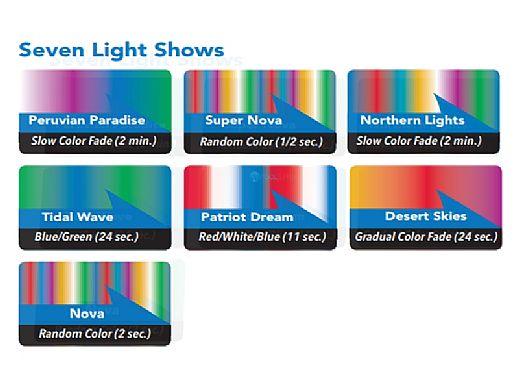 J&J Electronics ColorSplash LXG Series LED Pool Lamp | 12V | LPL-P2-RGB-12