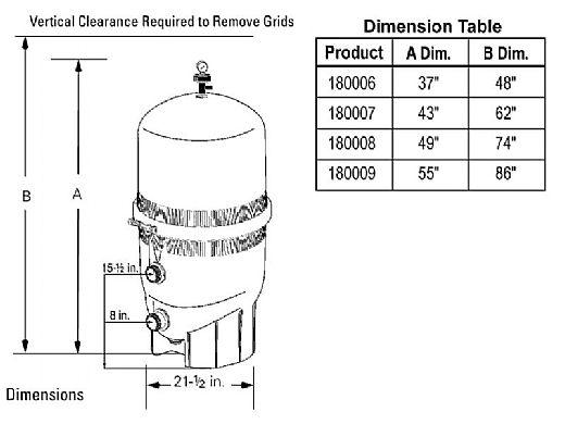 Pentair Fiberglass D.E. Filter FNS Plus | 60 Square Feet | EC-180009
