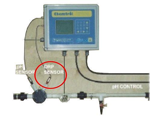 Santa Barbara Controls Chemtrol ORP Sensor   ORP