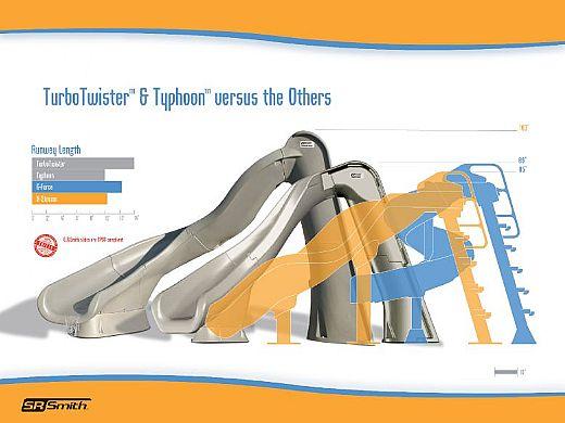 SR Smith TurboTwister Pool Slide   Right Curve   Gray Granite   688-209-58124