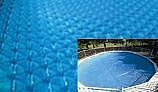 Solar Blankets for Above Ground Pools